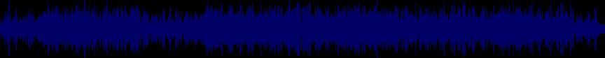 waveform of track #27431