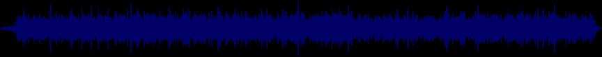 waveform of track #27436