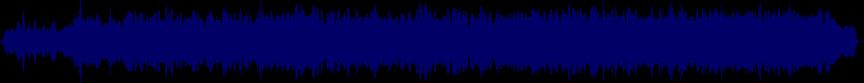 waveform of track #27440