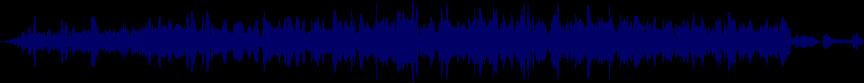waveform of track #27454