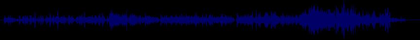 waveform of track #27460