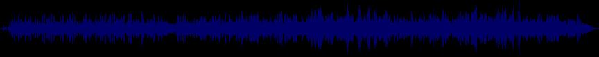 waveform of track #27461