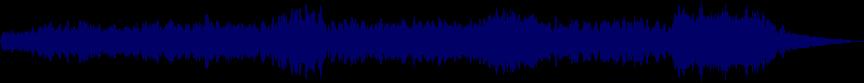 waveform of track #27463