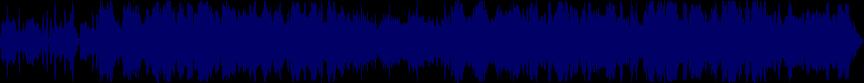 waveform of track #27466