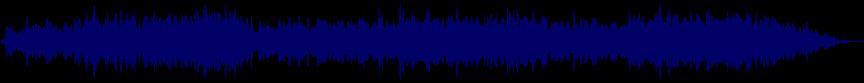 waveform of track #27475