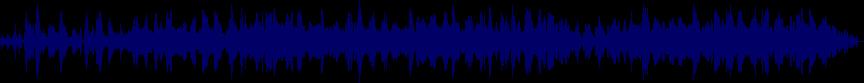 waveform of track #27480