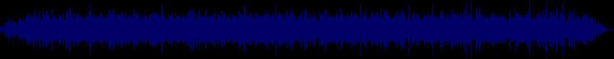 waveform of track #27481