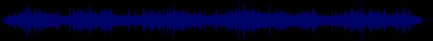 waveform of track #27482