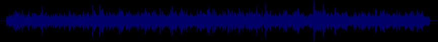 waveform of track #27491