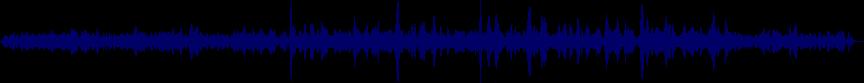 waveform of track #27507