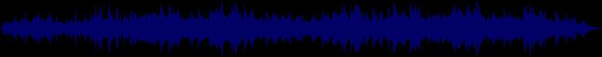 waveform of track #27553