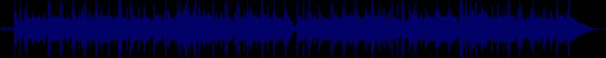 waveform of track #27568