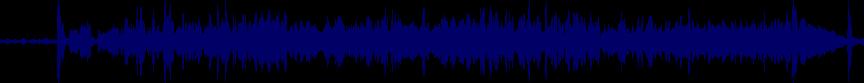waveform of track #27569