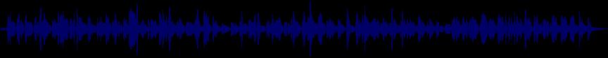 waveform of track #27579