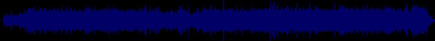 waveform of track #27591