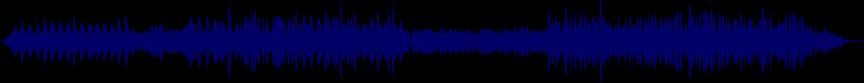 waveform of track #27606