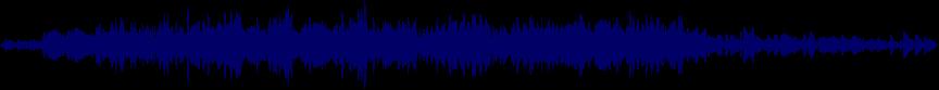 waveform of track #27618