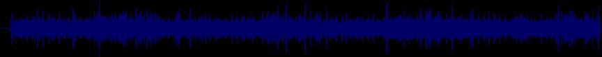 waveform of track #27619