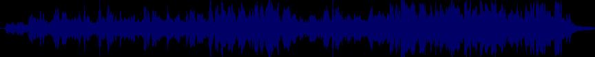 waveform of track #27643