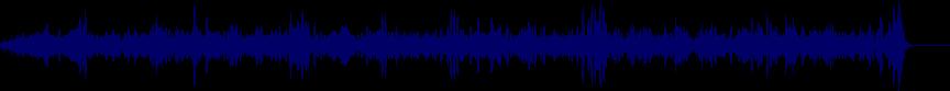 waveform of track #27658