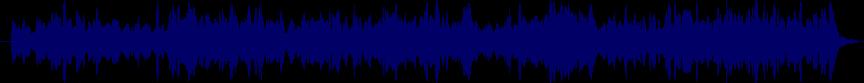 waveform of track #27663
