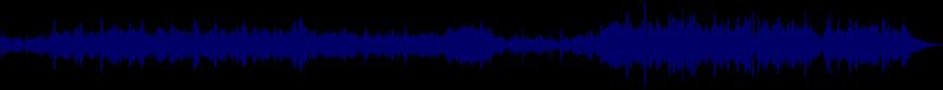 waveform of track #27673