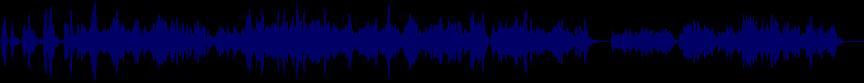 waveform of track #27677