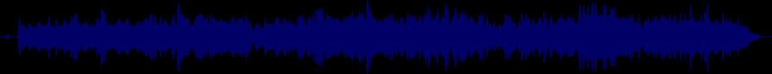 waveform of track #27751
