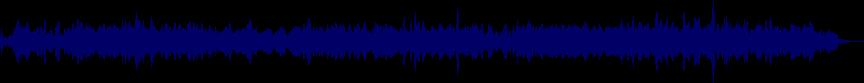 waveform of track #27878