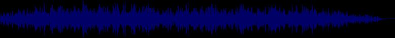 waveform of track #27915
