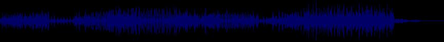 waveform of track #27916