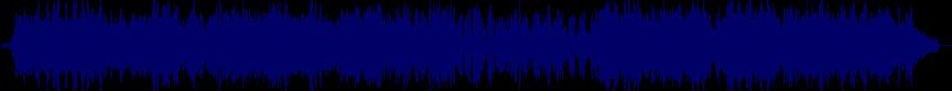 waveform of track #27955