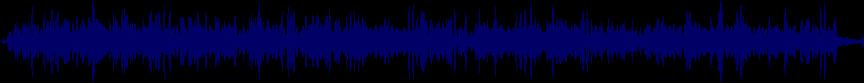 waveform of track #27995