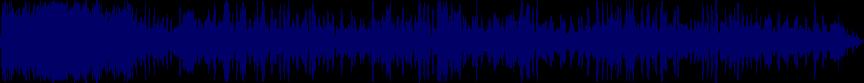 waveform of track #27996