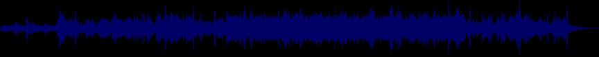 waveform of track #27999