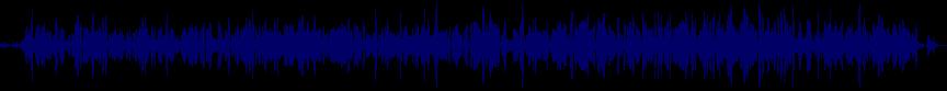 waveform of track #2814