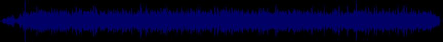 waveform of track #28012