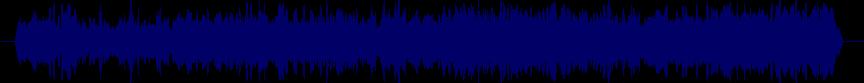 waveform of track #28018
