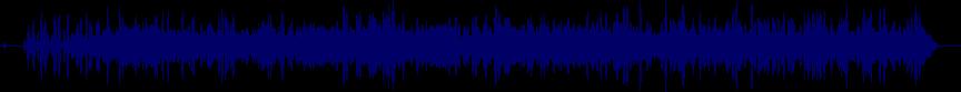 waveform of track #28023