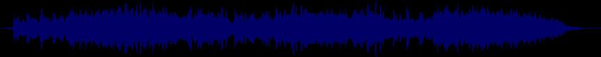 waveform of track #28032