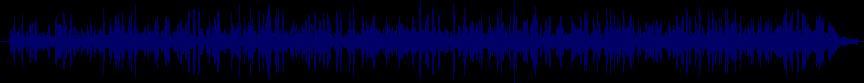 waveform of track #28036