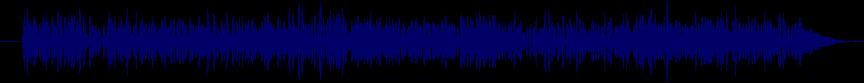 waveform of track #28037
