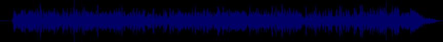waveform of track #28039