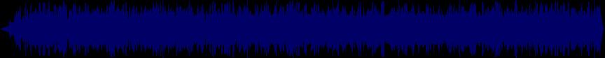 waveform of track #28052
