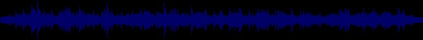 waveform of track #28074