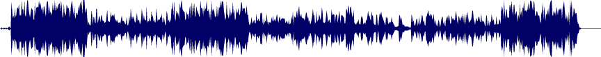 waveform of track #28076