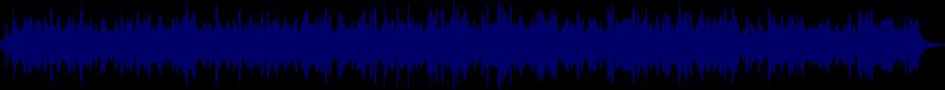 waveform of track #28077