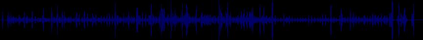 waveform of track #28080