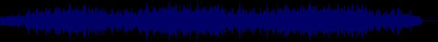 waveform of track #28087