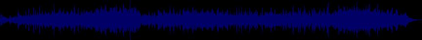 waveform of track #28096